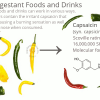 Natural Decongestant Foods and Drinks