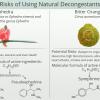 Risks of Using Natural Decongestants